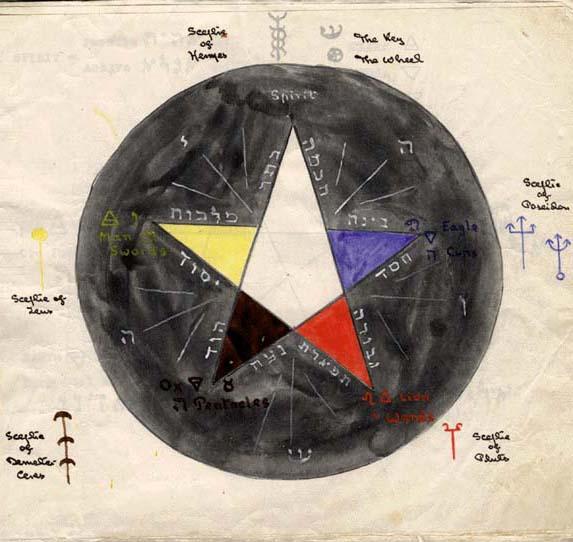 Whare Ra Pentagram Ritual page 1