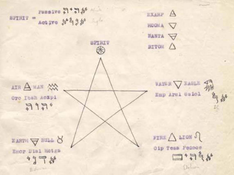 Whare Ra pentagram ritual page 2